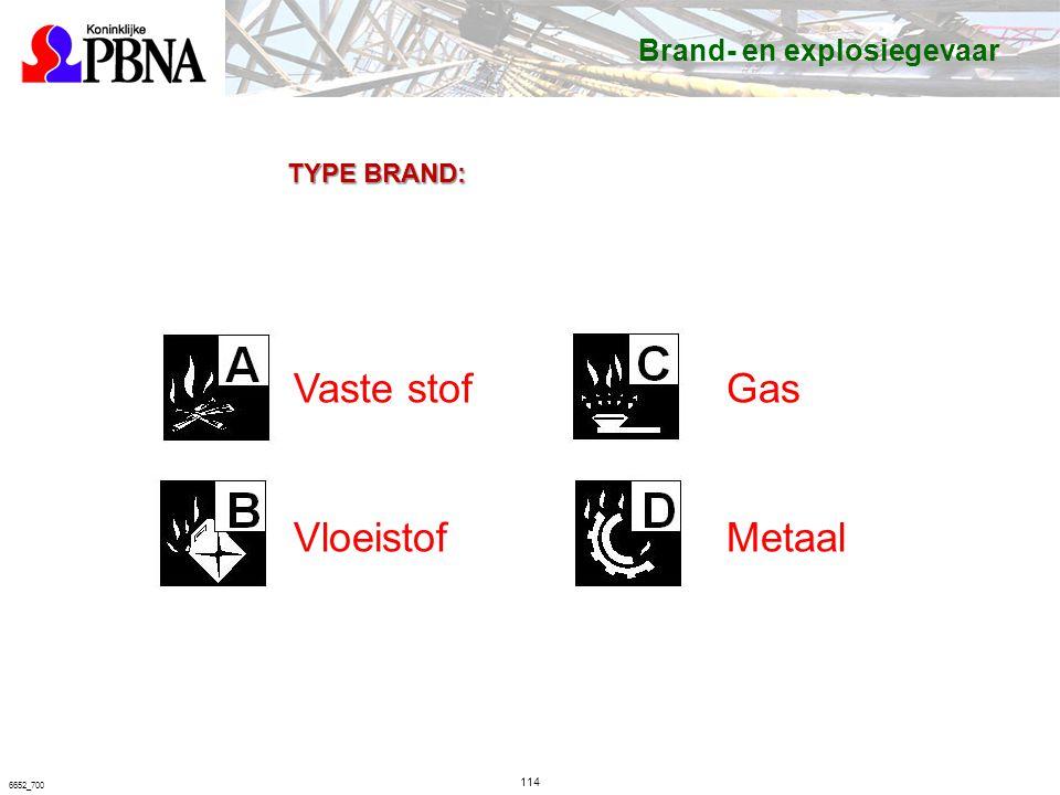 Vaste stof Vloeistof Gas Metaal Brand- en explosiegevaar TYPE BRAND: