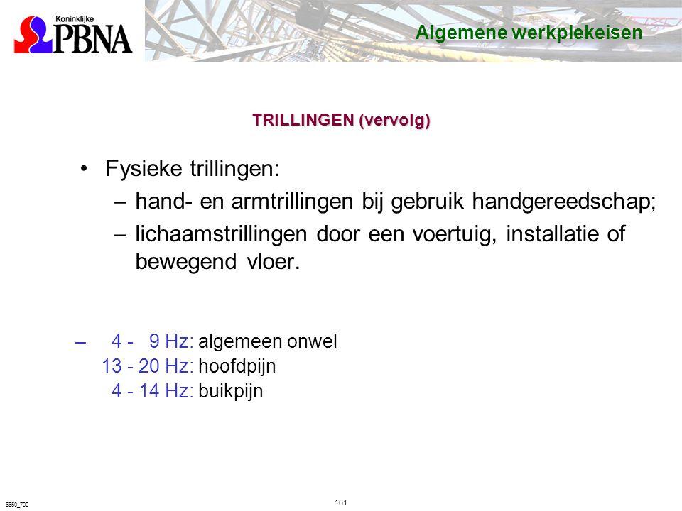 hand- en armtrillingen bij gebruik handgereedschap;