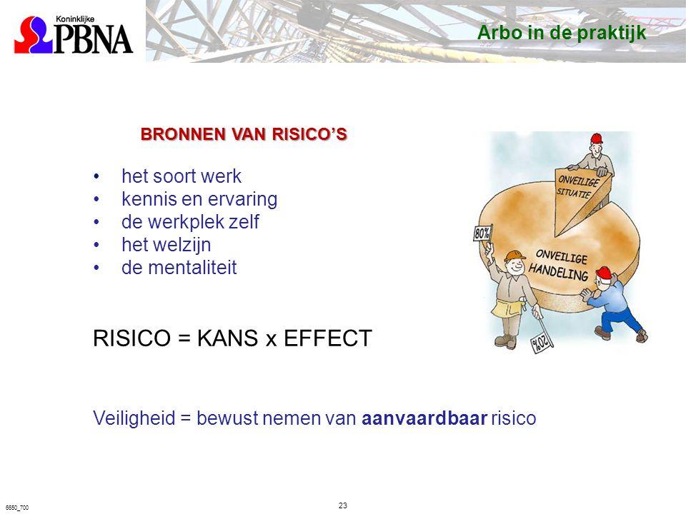 RISICO = KANS x EFFECT Arbo in de praktijk het soort werk