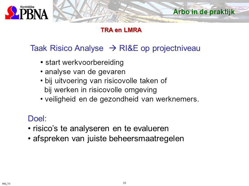 Taak Risico Analyse  RI&E op projectniveau