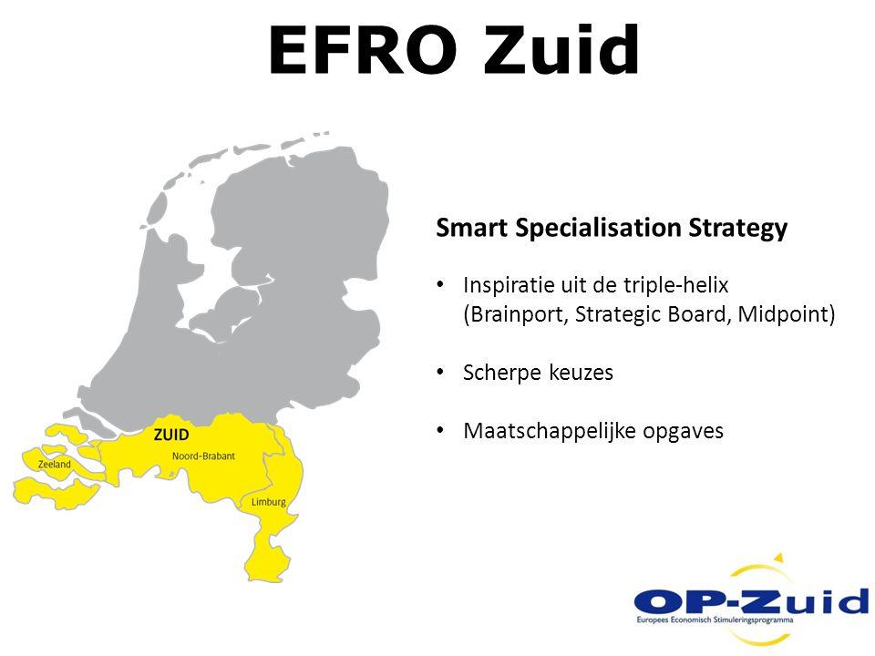 EFRO Zuid Smart Specialisation Strategy Inspiratie uit de triple-helix