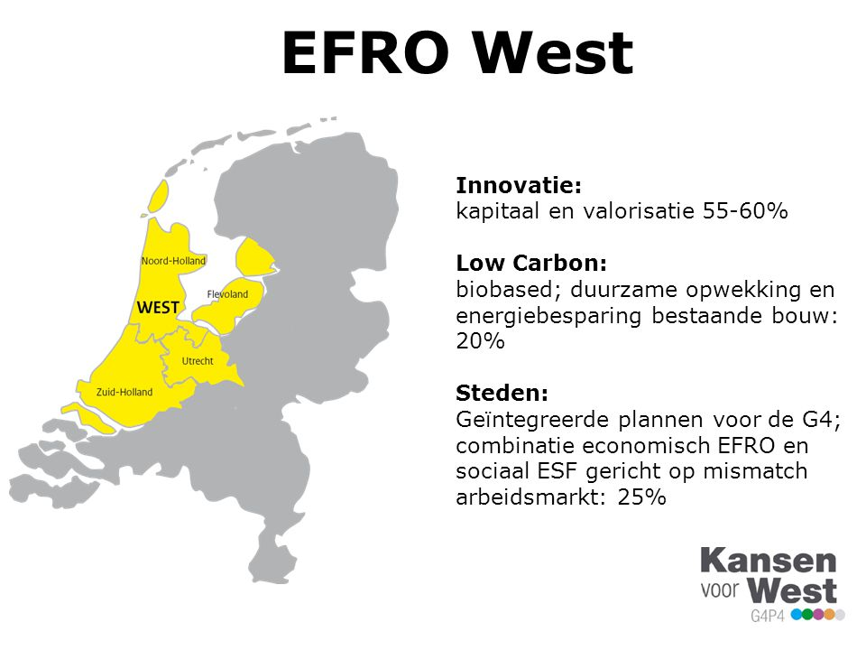 EFRO West Innovatie: kapitaal en valorisatie 55-60% Low Carbon: