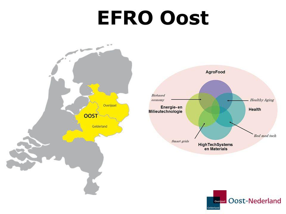 EFRO Oost