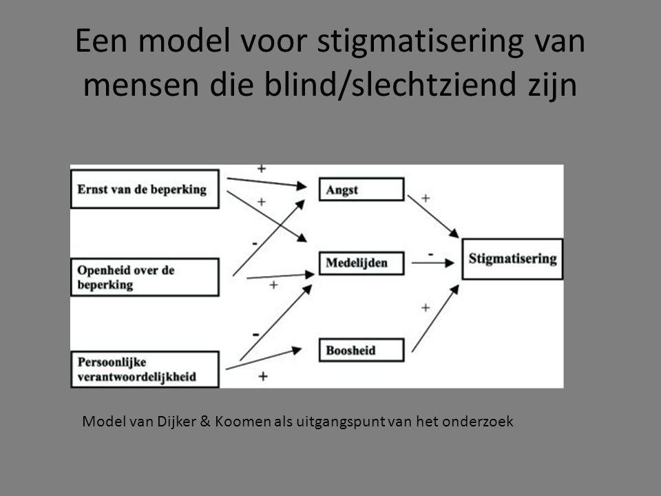 Een model voor stigmatisering van mensen die blind/slechtziend zijn