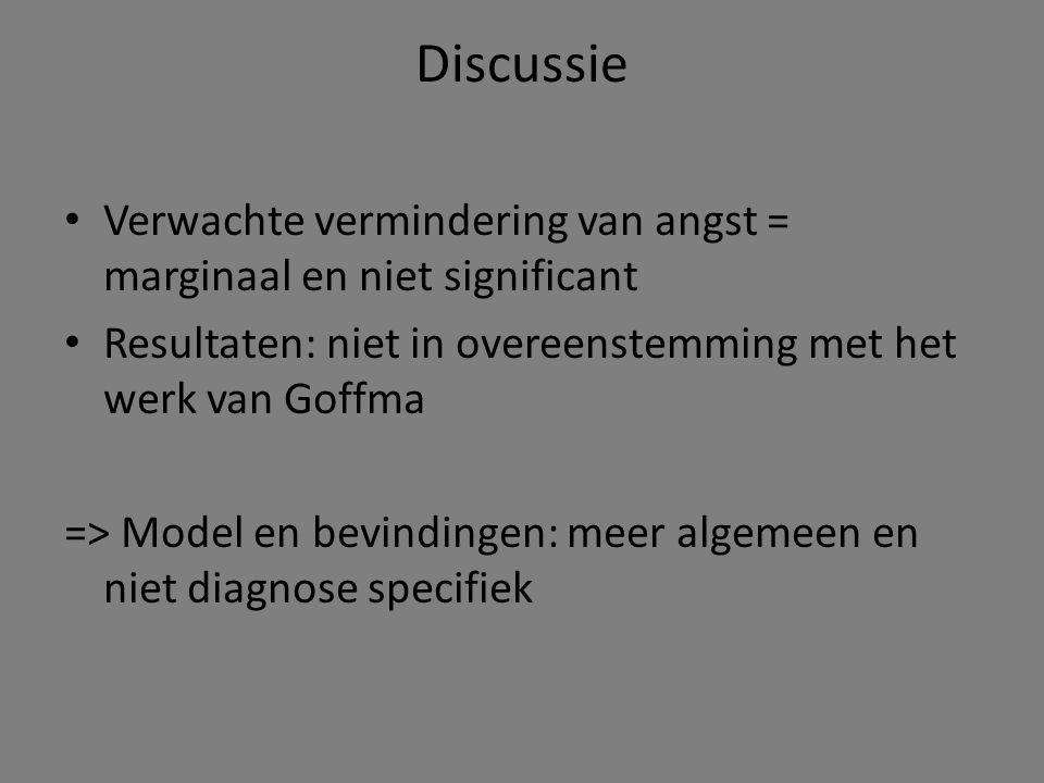 Discussie Verwachte vermindering van angst = marginaal en niet significant. Resultaten: niet in overeenstemming met het werk van Goffma.