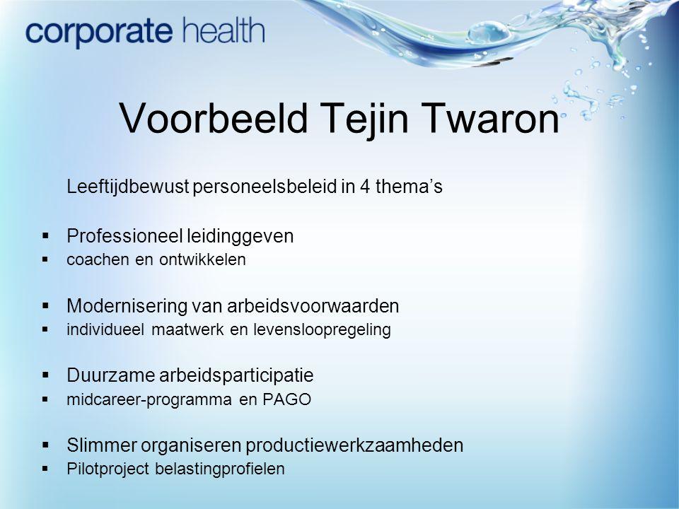 Voorbeeld Tejin Twaron