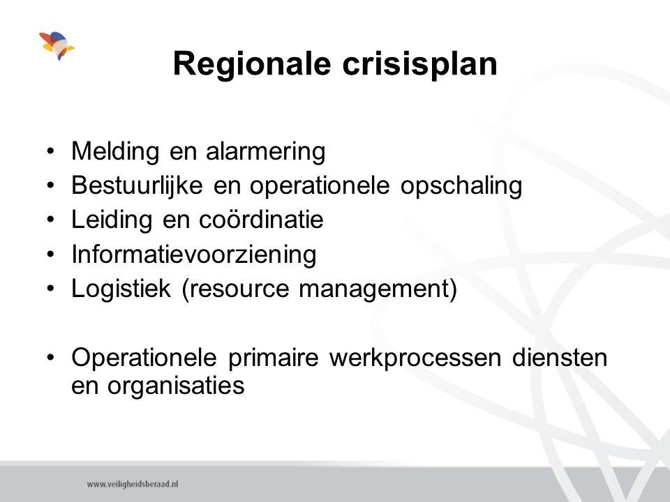 Regionale crisisplan Melding en alarmering