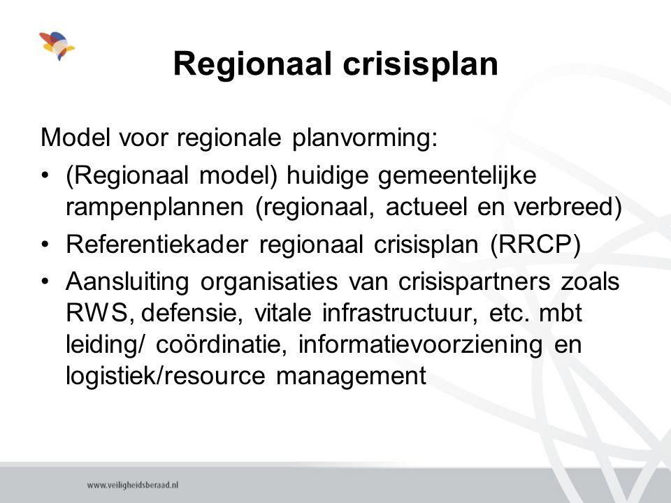 Regionaal crisisplan Model voor regionale planvorming: