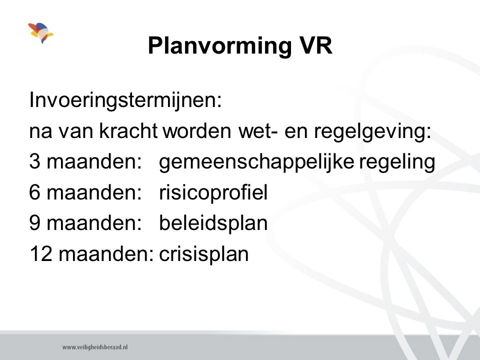 Planvorming VR Invoeringstermijnen: