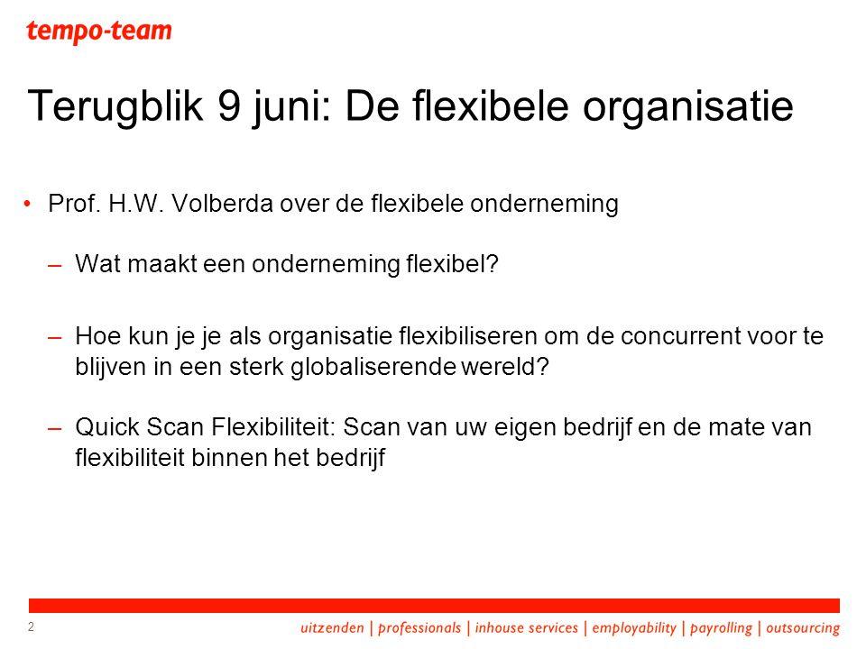 Terugblik 9 juni: De flexibele organisatie