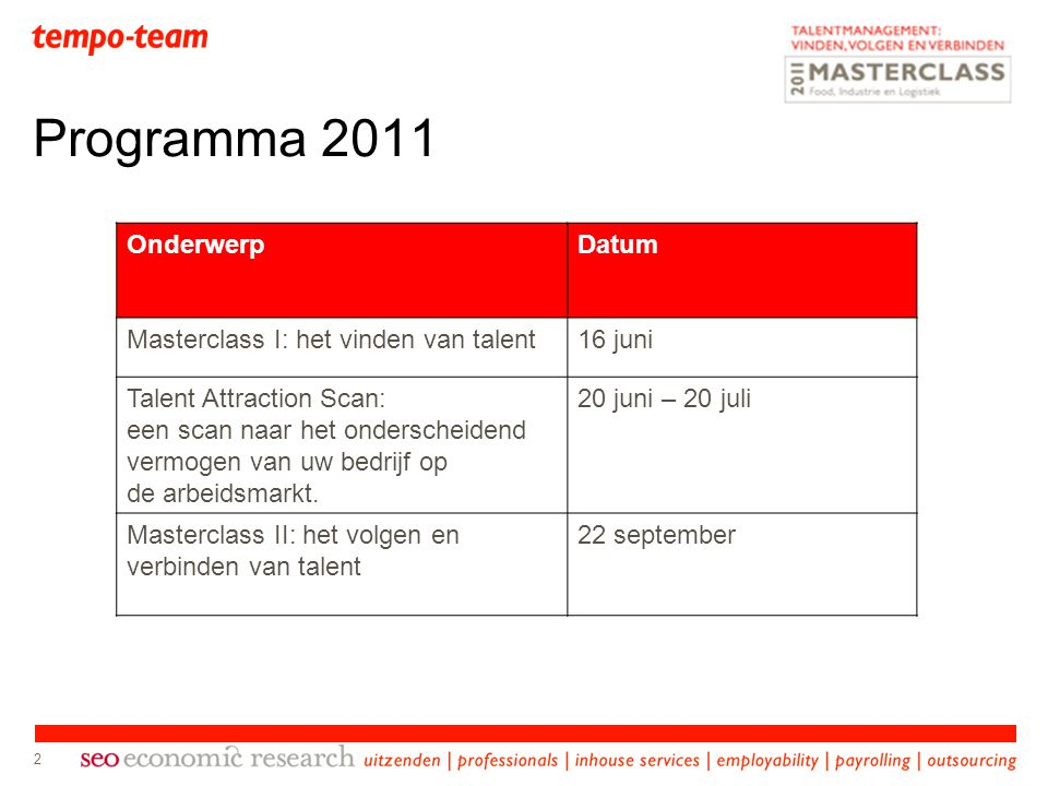 Programma 2011 Onderwerp Datum Masterclass I: het vinden van talent