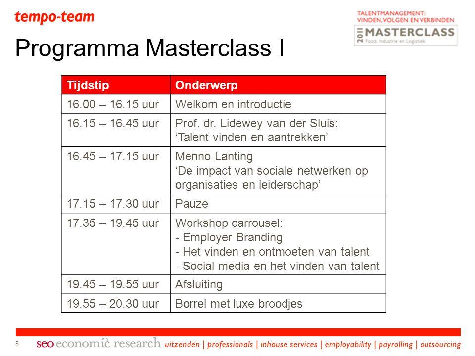Programma Masterclass I