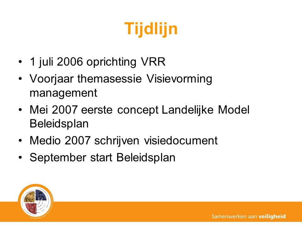 Tijdlijn 1 juli 2006 oprichting VRR