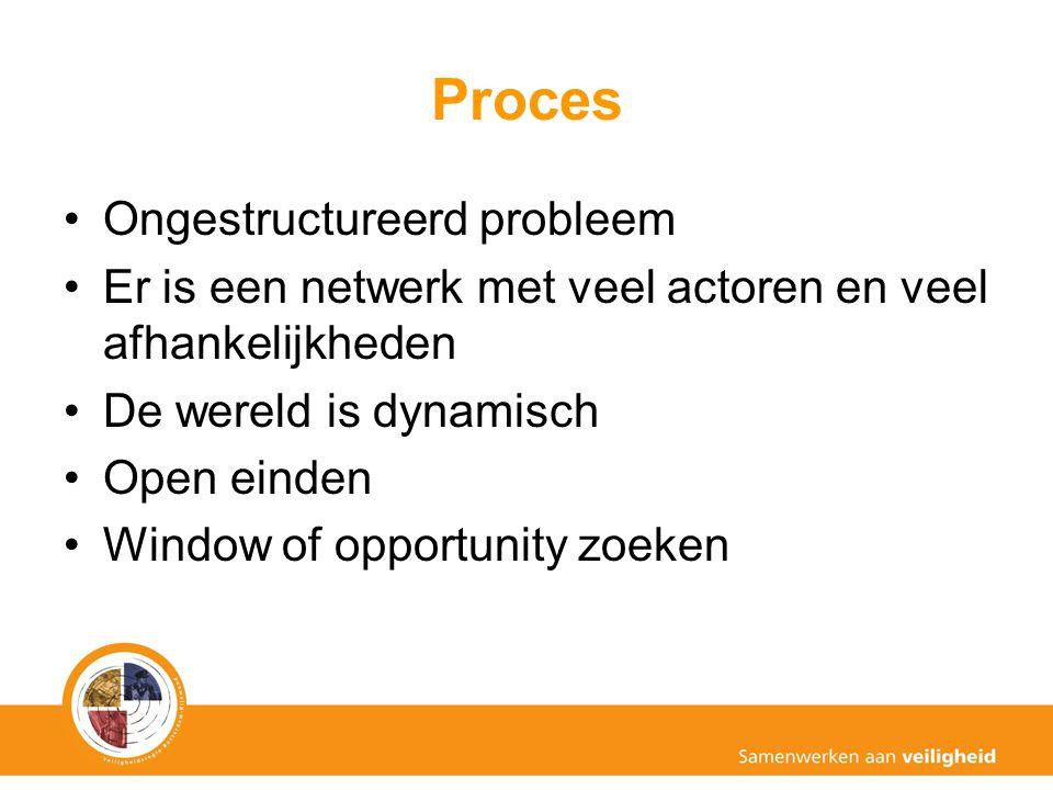 Proces Ongestructureerd probleem