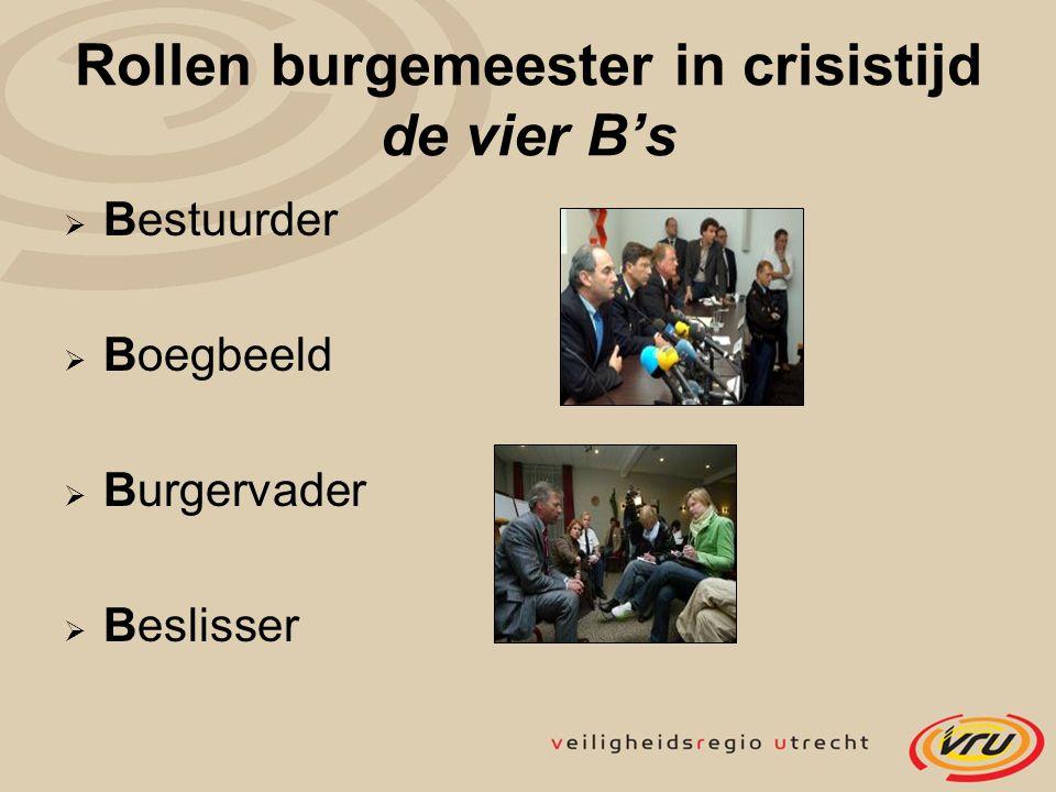 Rollen burgemeester in crisistijd de vier B's