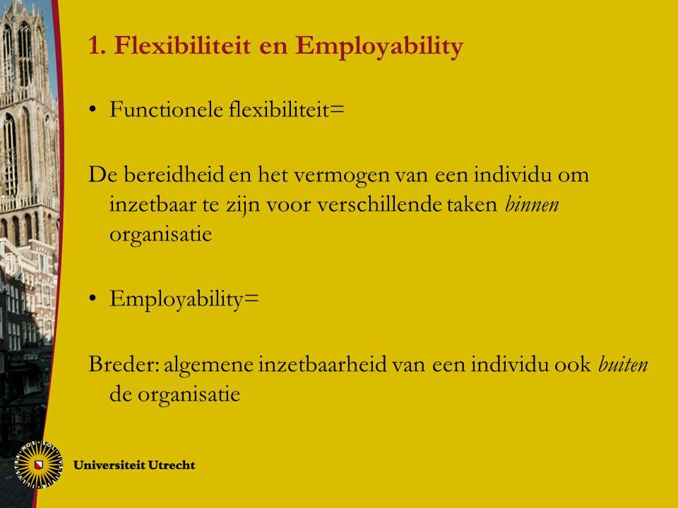 1. Flexibiliteit en Employability