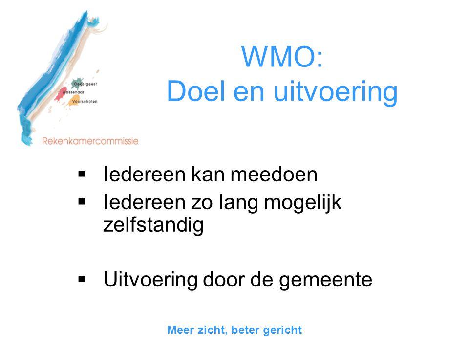 WMO: Doel en uitvoering