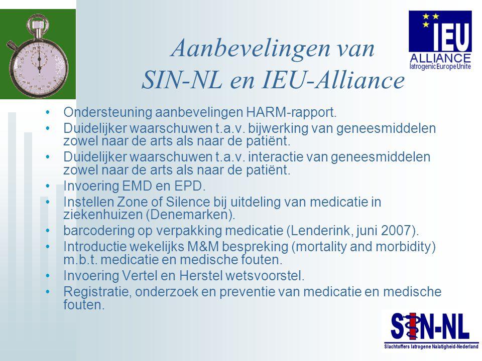 Aanbevelingen van SIN-NL en IEU-Alliance