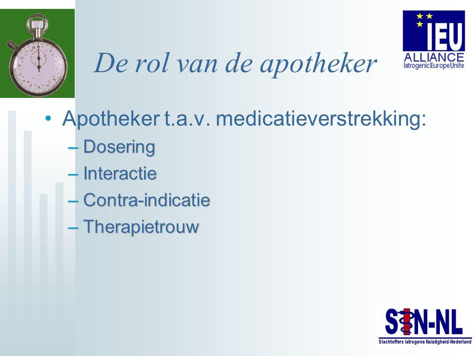 De rol van de apotheker Apotheker t.a.v. medicatieverstrekking: