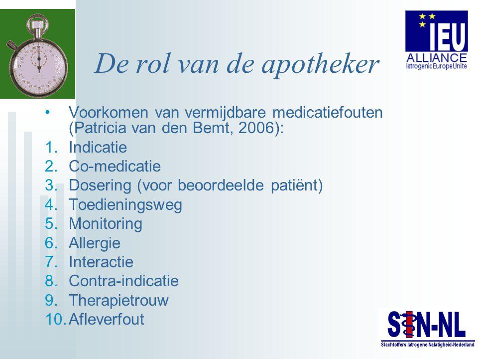 De rol van de apotheker Voorkomen van vermijdbare medicatiefouten (Patricia van den Bemt, 2006): Indicatie.