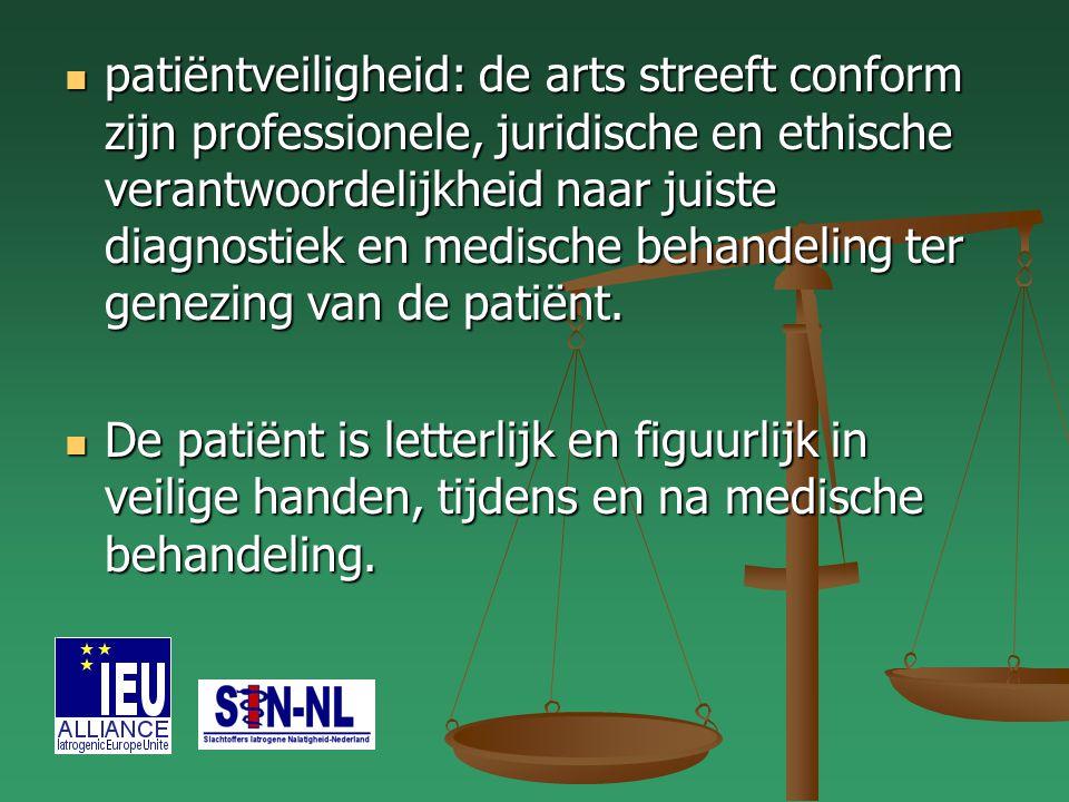 patiëntveiligheid: de arts streeft conform zijn professionele, juridische en ethische verantwoordelijkheid naar juiste diagnostiek en medische behandeling ter genezing van de patiënt.