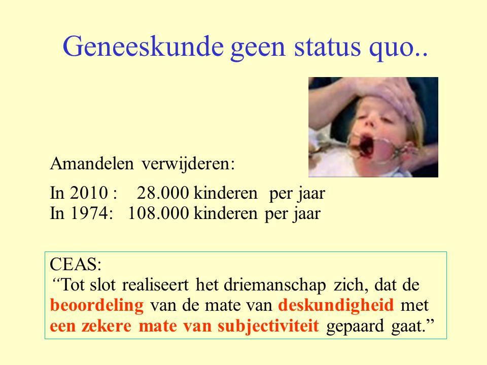 Geneeskunde geen status quo..