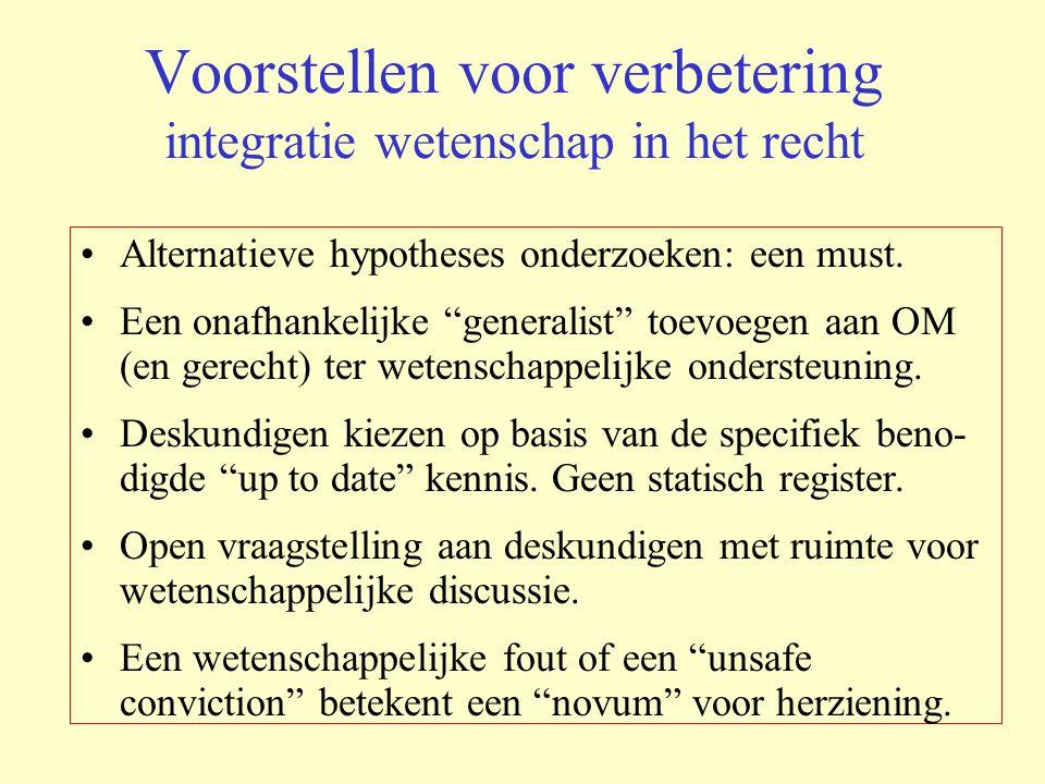 Voorstellen voor verbetering integratie wetenschap in het recht