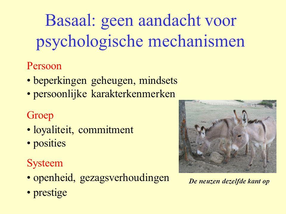 Basaal: geen aandacht voor psychologische mechanismen
