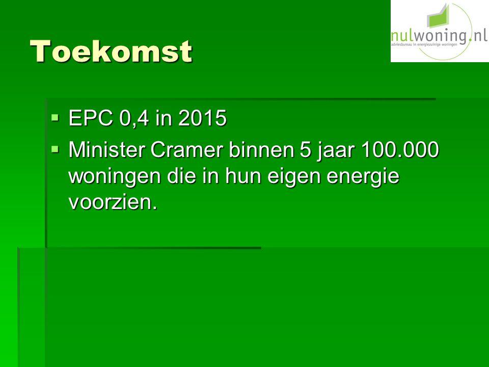 Toekomst EPC 0,4 in 2015.