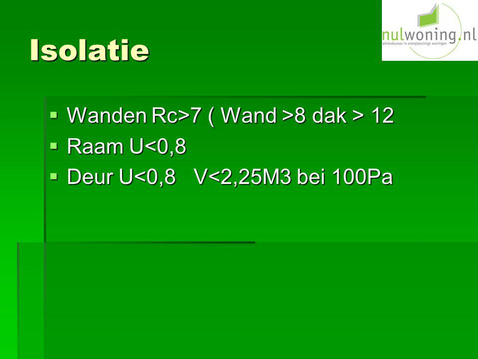 Isolatie Wanden Rc>7 ( Wand >8 dak > 12 Raam U<0,8