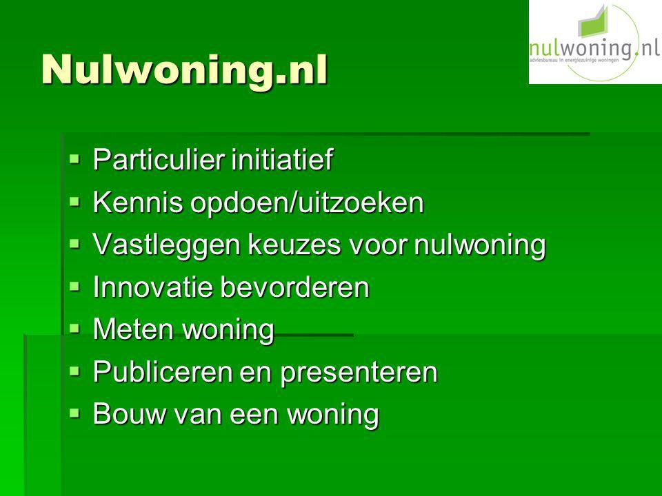 Nulwoning.nl Particulier initiatief Kennis opdoen/uitzoeken