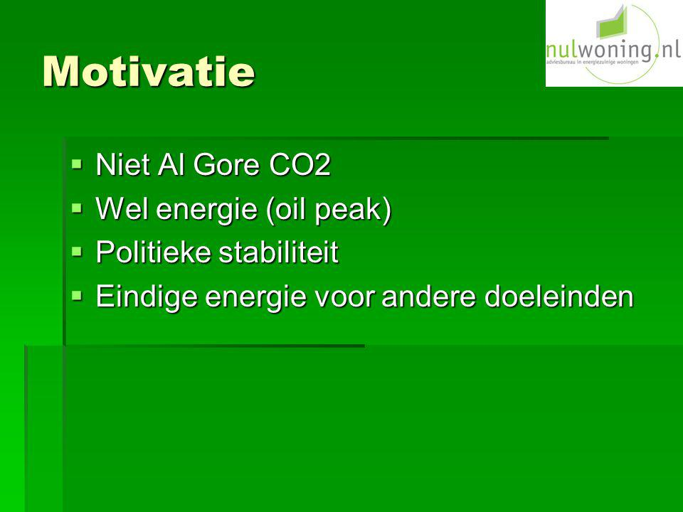 Motivatie Niet Al Gore CO2 Wel energie (oil peak)