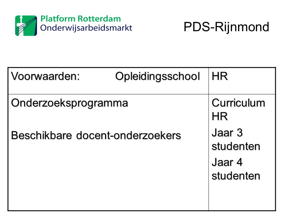 PDS-Rijnmond Voorwaarden: Opleidingsschool HR Onderzoeksprogramma