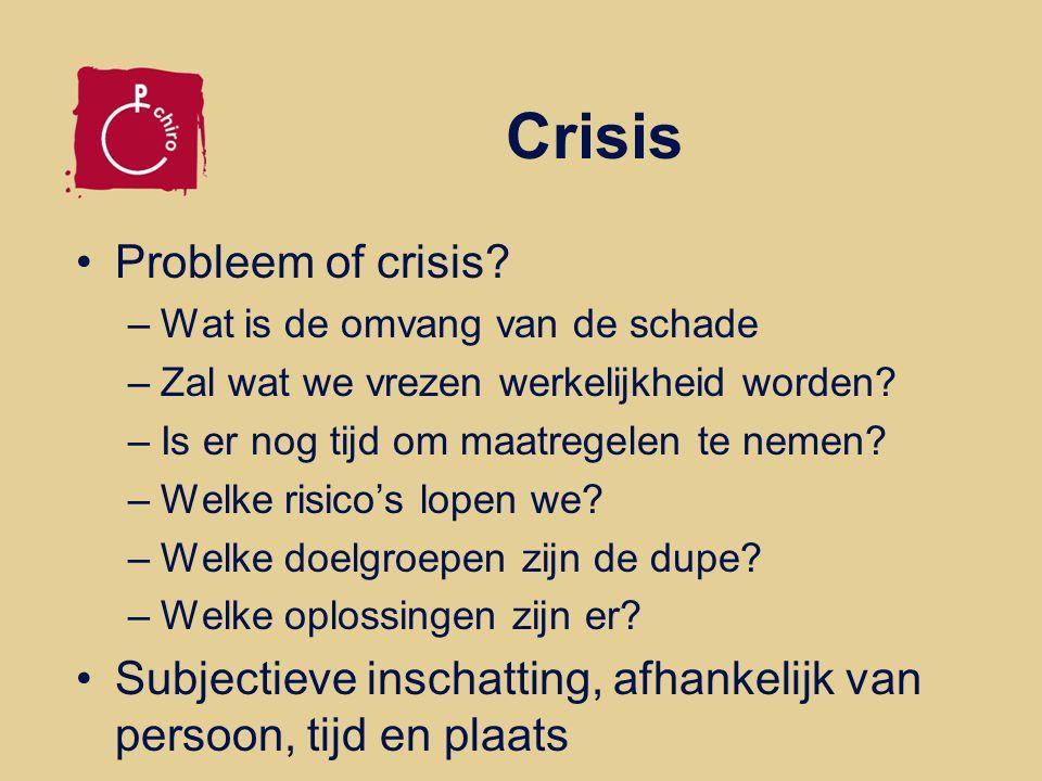 Crisis Probleem of crisis
