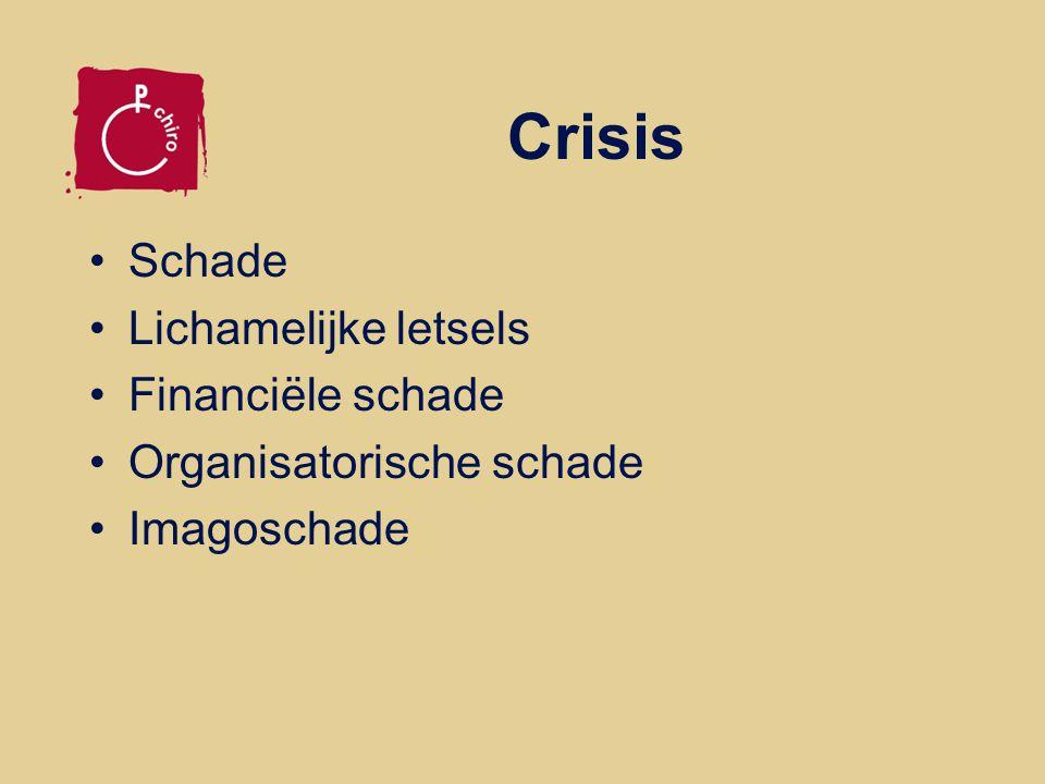 Crisis Schade Lichamelijke letsels Financiële schade