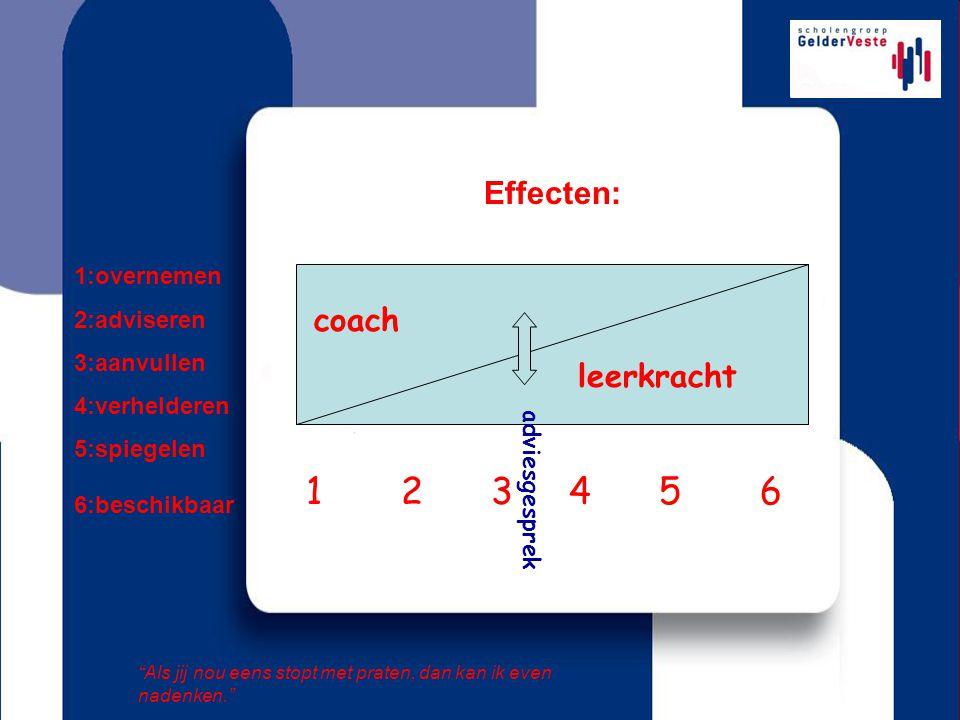 1 2 3 4 5 6 Effecten: coach leerkracht 1:overnemen 2:adviseren