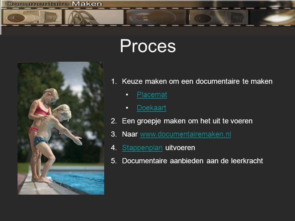 Proces Keuze maken om een documentaire te maken Placemat Doekaart