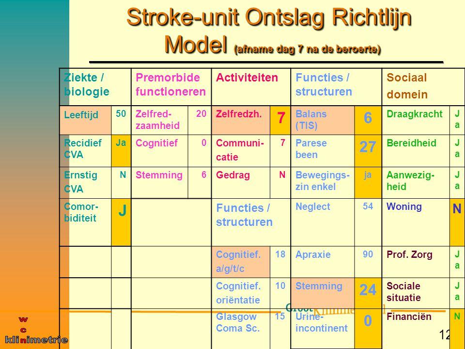 Stroke-unit Ontslag Richtlijn Model (afname dag 7 na de beroerte)