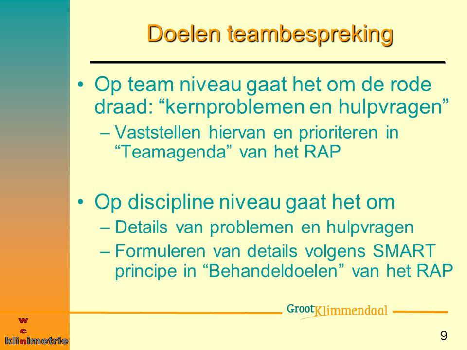 Doelen teambespreking