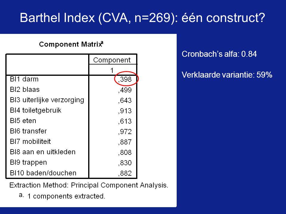 Barthel Index (CVA, n=269): één construct