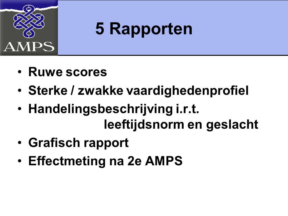 5 Rapporten Ruwe scores Sterke / zwakke vaardighedenprofiel