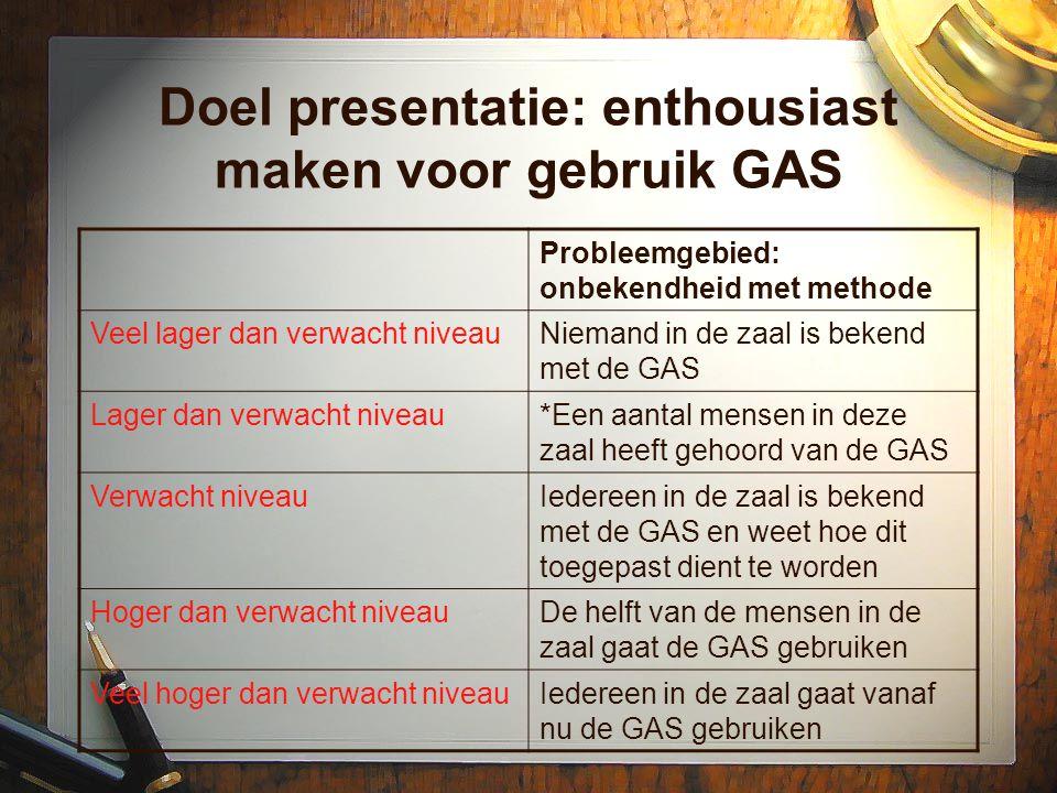 Doel presentatie: enthousiast maken voor gebruik GAS