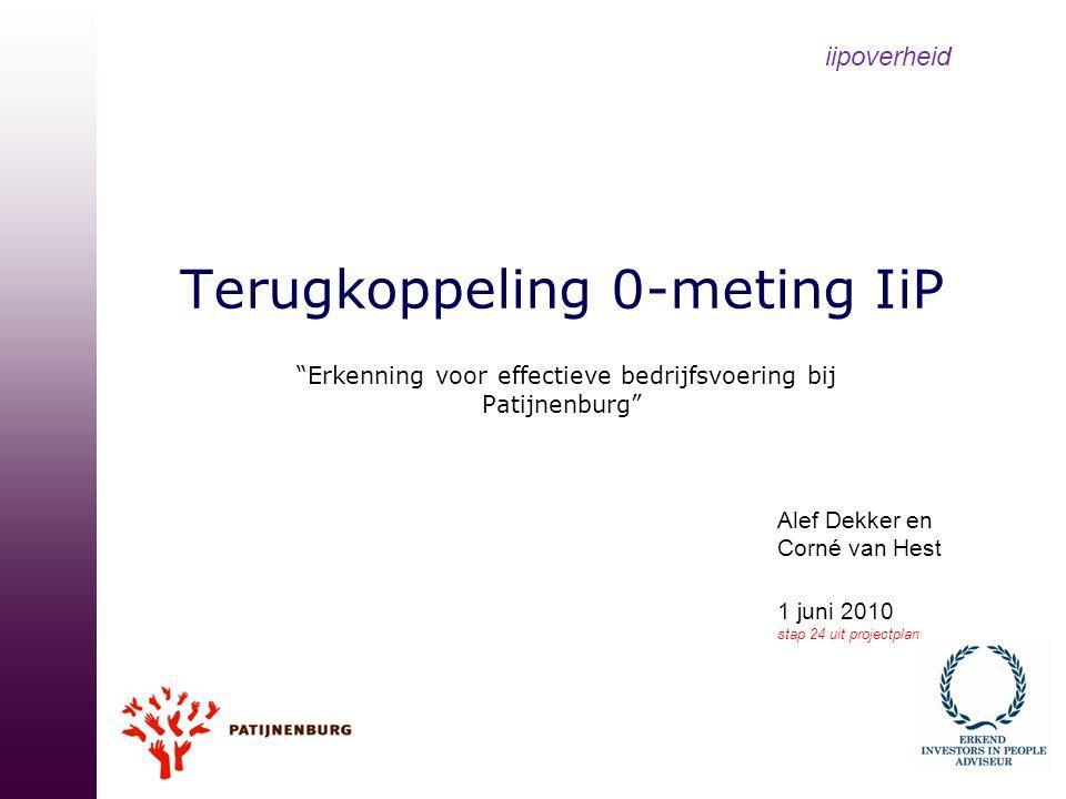 iipoverheid Terugkoppeling 0-meting IiP