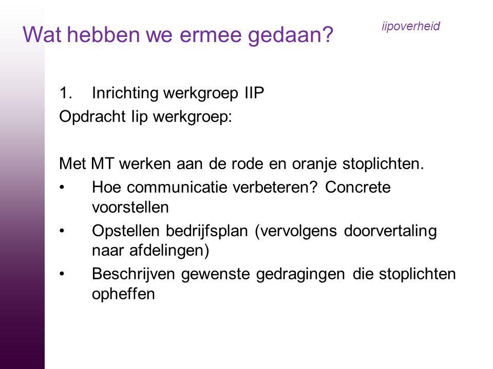 iipoverheid Wat hebben we ermee gedaan Inrichting werkgroep IIP