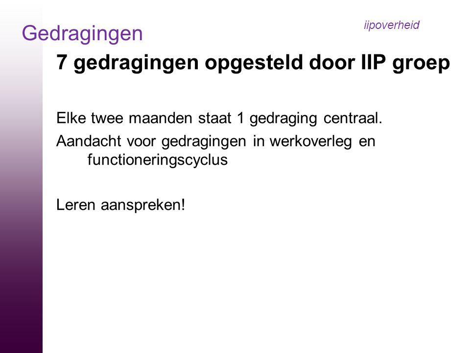 iipoverheid Gedragingen 7 gedragingen opgesteld door IIP groep