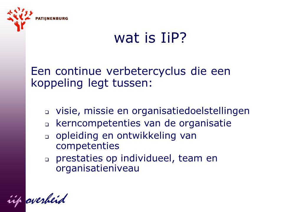 wat is IiP Een continue verbetercyclus die een koppeling legt tussen: visie, missie en organisatiedoelstellingen.