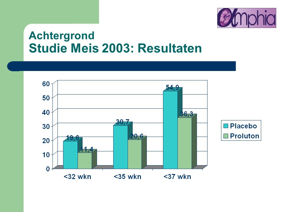 Achtergrond Studie Meis 2003: Resultaten