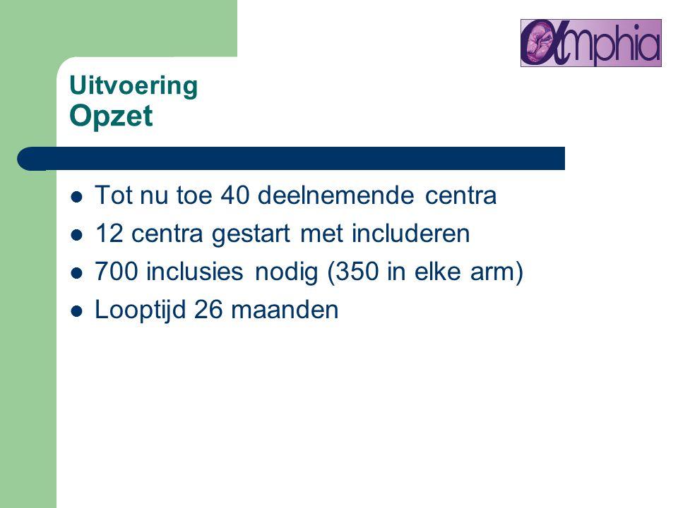 Uitvoering Opzet Tot nu toe 40 deelnemende centra. 12 centra gestart met includeren. 700 inclusies nodig (350 in elke arm)