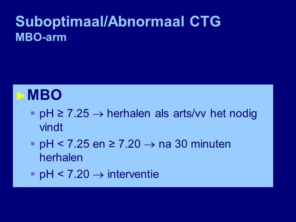 Suboptimaal/Abnormaal CTG MBO-arm