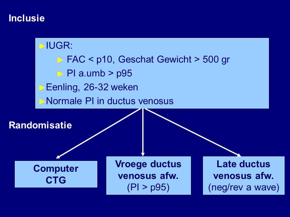 Vroege ductus venosus afw. Late ductus venosus afw.